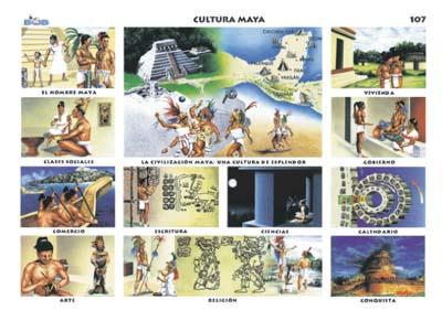 culturamaya